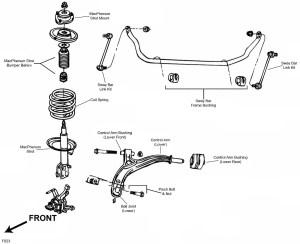 Moog Stabilizer Bar Link K7258 | O'Reilly Auto Parts