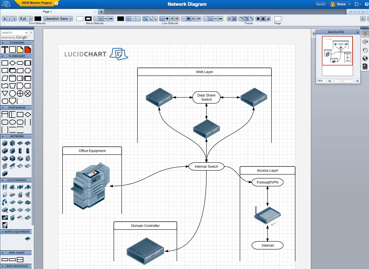 Schön Diagramm Designer Online Zeitgenössisch - Die Besten ...