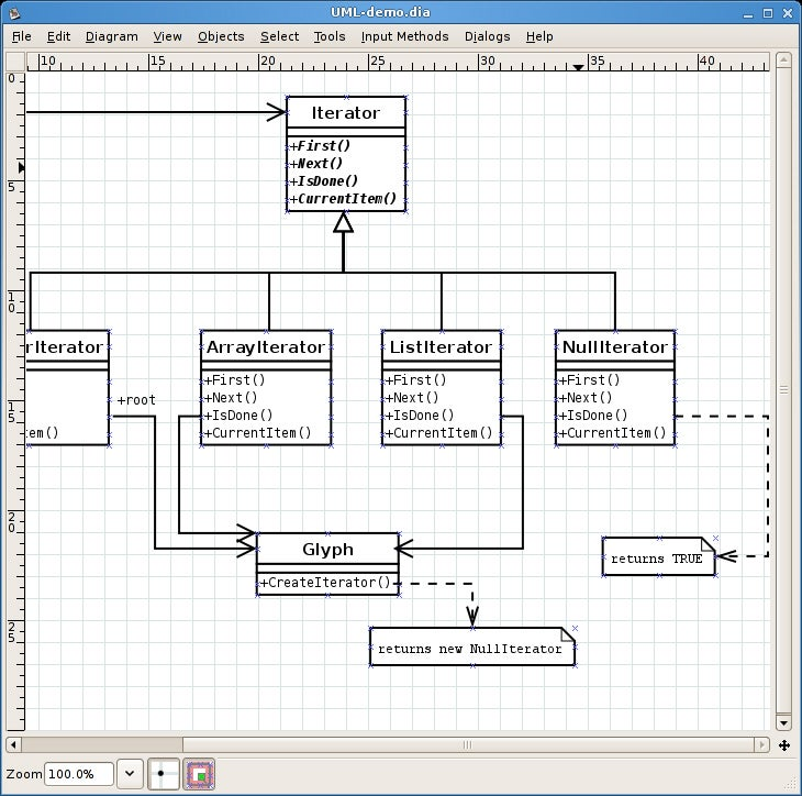 Dia organizational chart software