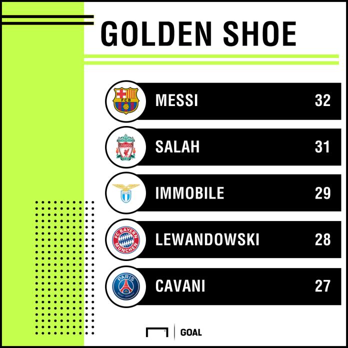 European Golden Shoe PS
