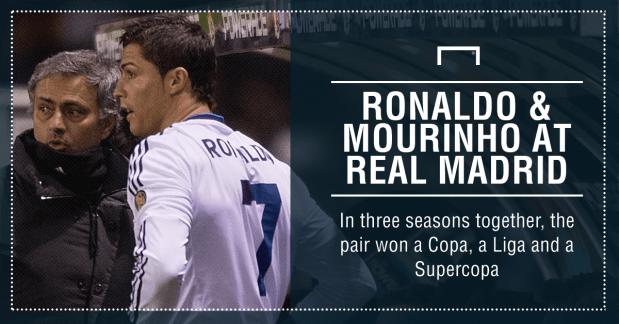 Mourinho Ronaldo graphic