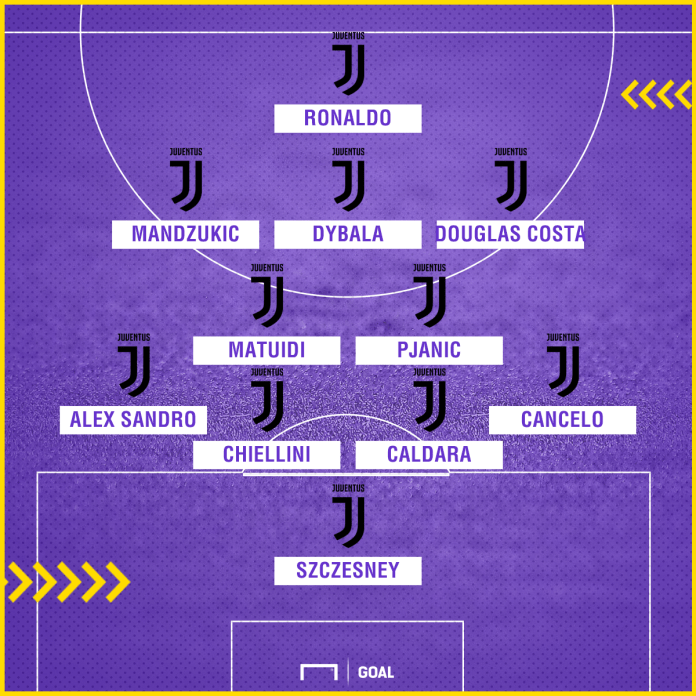 Ronaldo Juventus Lone Striker PS