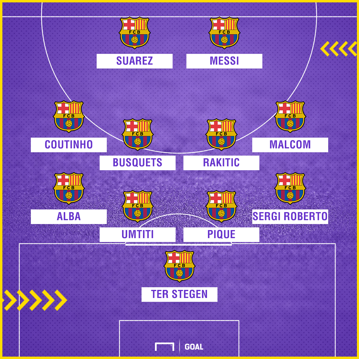 Malcom on the right Barcelona