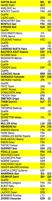 French-open-draw-1