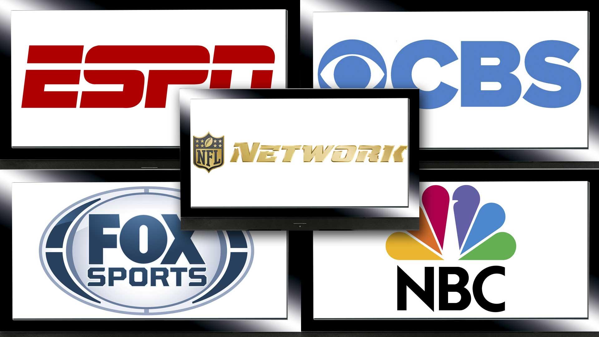 Image result for NFL on Television