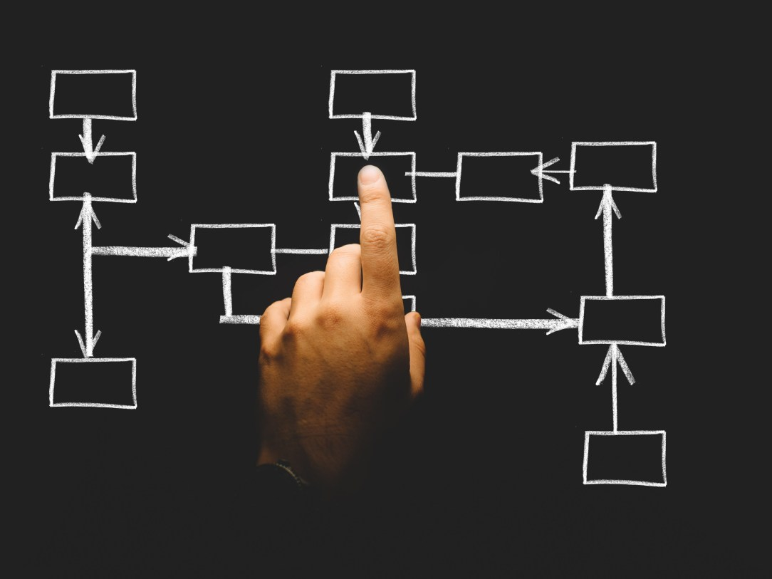 Person Pointing at Flowchart