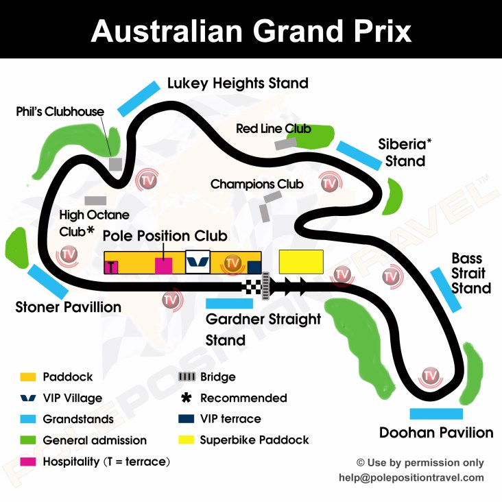 Image result for australian grand prix grid positions