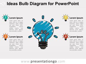 Ideas Bulb Diagram for PowerPoint  PresentationGO