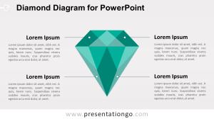 Diamond Diagram for PowerPoint  PresentationGO