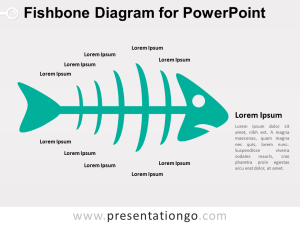 Fishbone Diagram for PowerPoint  PresentationGO