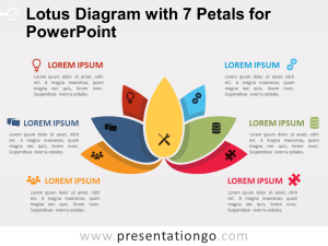 Lotus Diagram with 7 Petals for PowerPoint