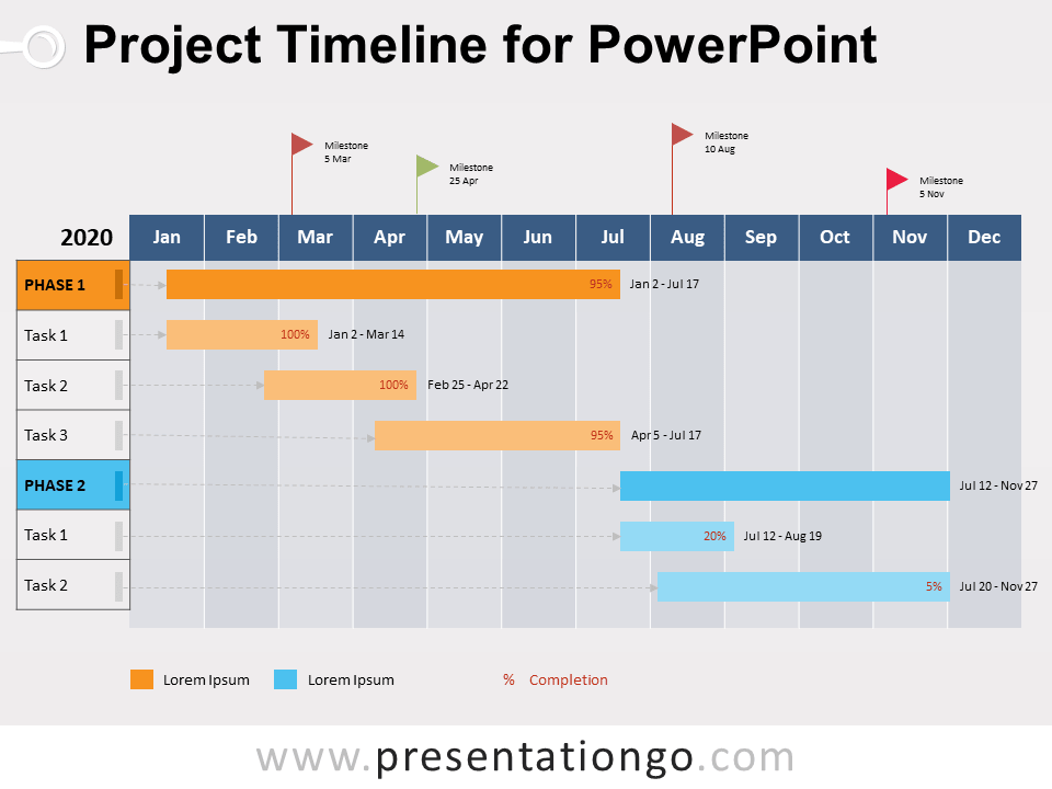 Update status throughout the project. Project Timeline For Powerpoint Presentationgo
