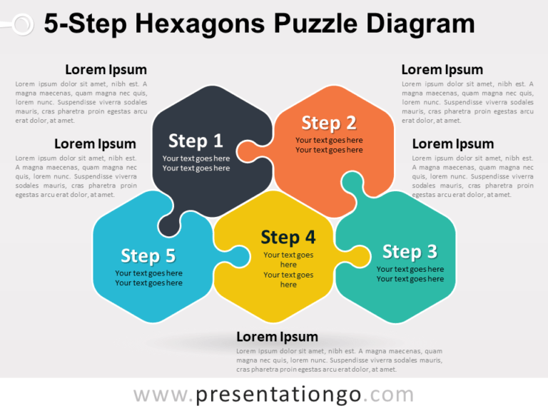 A process flow template is an essential tool that helps in visually representing the steps involved in a business process in a presentation. Free Flow Charts Google Slides And Powerpoint Templates