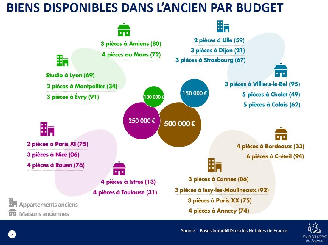 La Hausse Des Prix De L Immobilier N Est Pas Finie