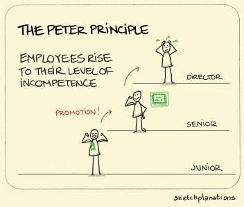 The Peter Principle - Sketchplanations