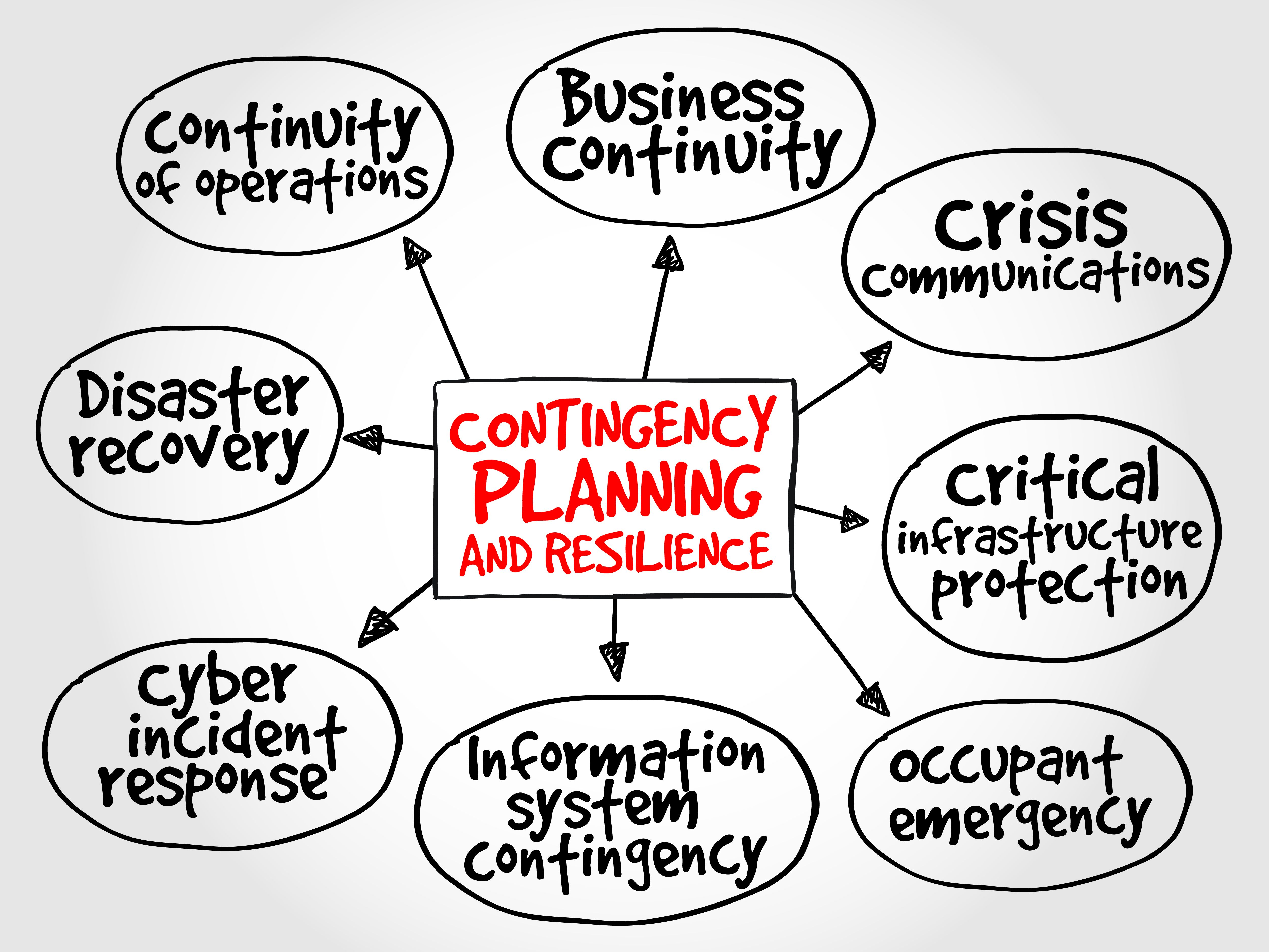 8 Steps To Protect Your Insurance Agency From Disasters