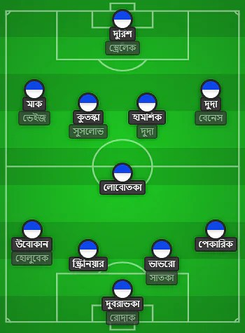 Slovakia's potential XI