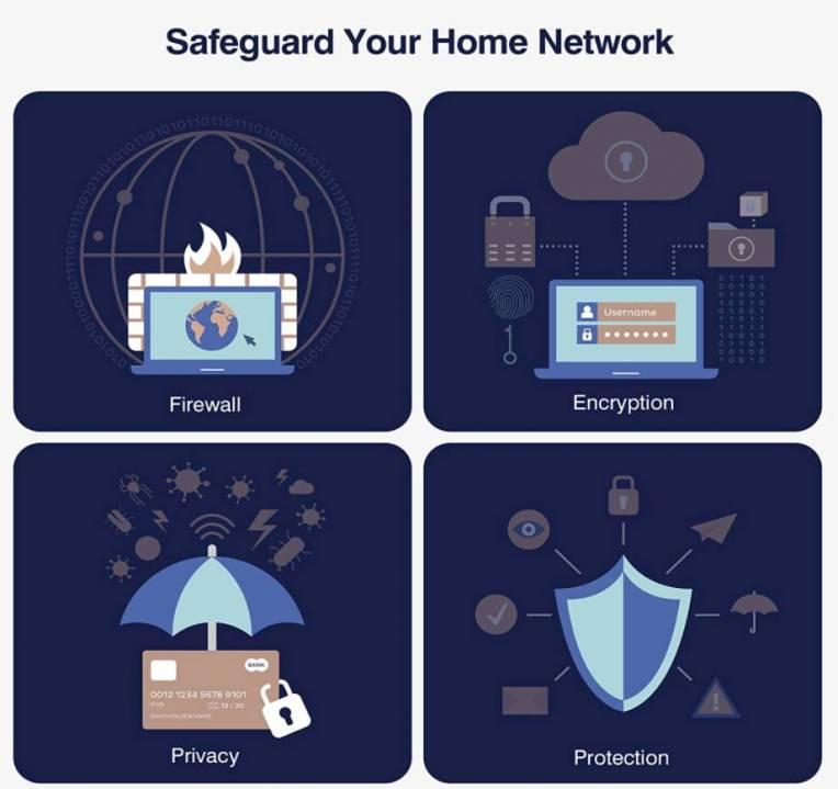safeguard home meshforce M7
