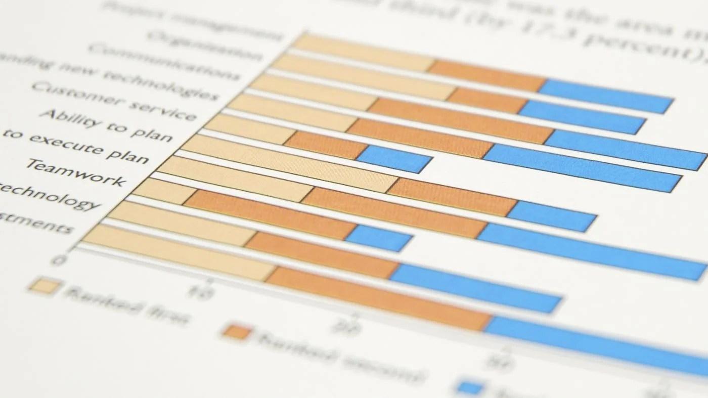 What Is A Horizontal Bar Graph