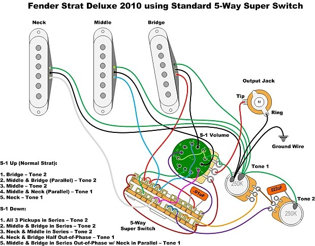 920D Fender American Deluxe Style Wiring Harness With S1