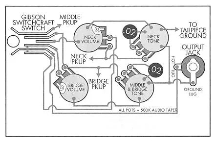sg custom 3pickup vintage style upgrade wiring kit  cts 550k mojotone  vitamin t switchcraft