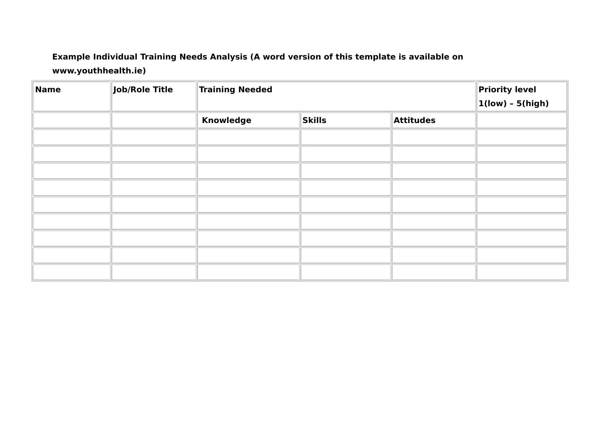 Needs Assessment Forms