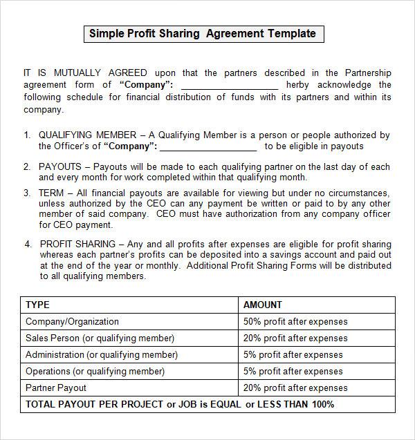 simple loan agreement template contents साठी प्रतिमा परिणाम