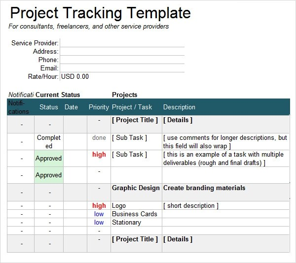 Database Security Plan Template