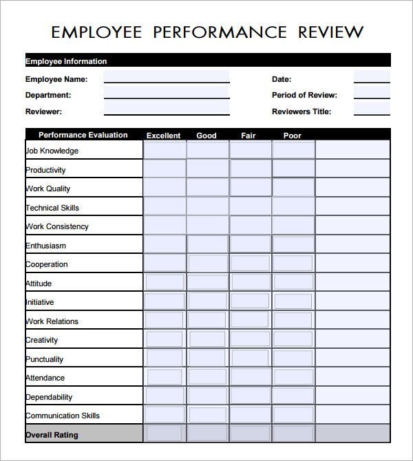 Fresh Direct Employee Reviews