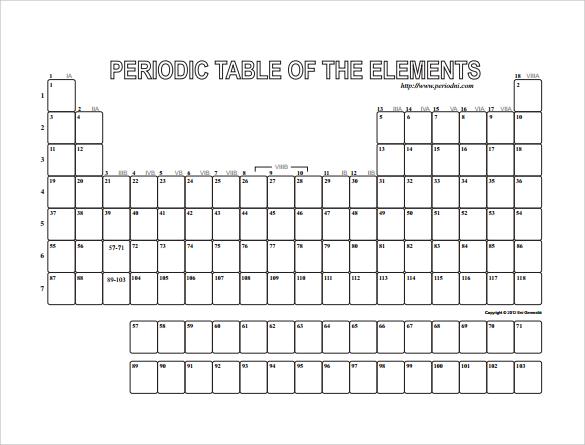 periodic table practice worksheet – Periodic Table Quiz Worksheet