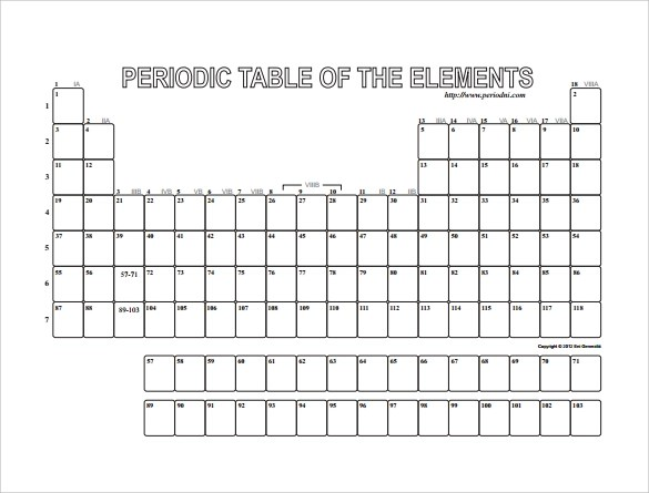 Blank Periodic Table Template Excel | Periodic & Diagrams Science