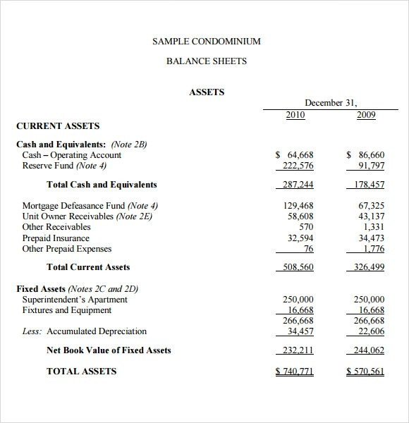6 Sample Small Business Budget Sample Templates