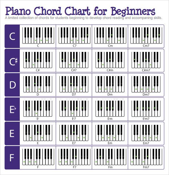 Printable Ukulele Chord Chart Easy To Learn