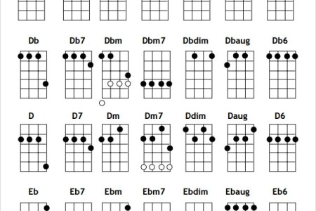 Free Printable Uke Chord Chart Hd Images Wallpaper For Downloads