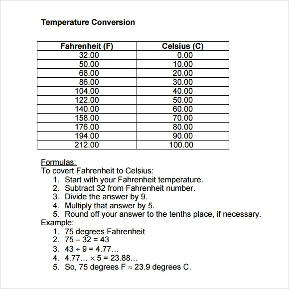 Printable Temperature Conversion Chart Image Collections Chart