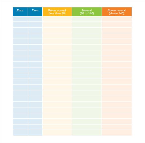 Chart Blood Levels Pdf Sugar