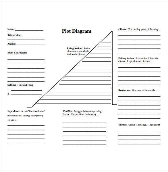 The Giver Plot Diagram Worksheet