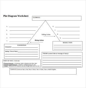 Sample Plot Chart Templates  5 Free Documents In PDF