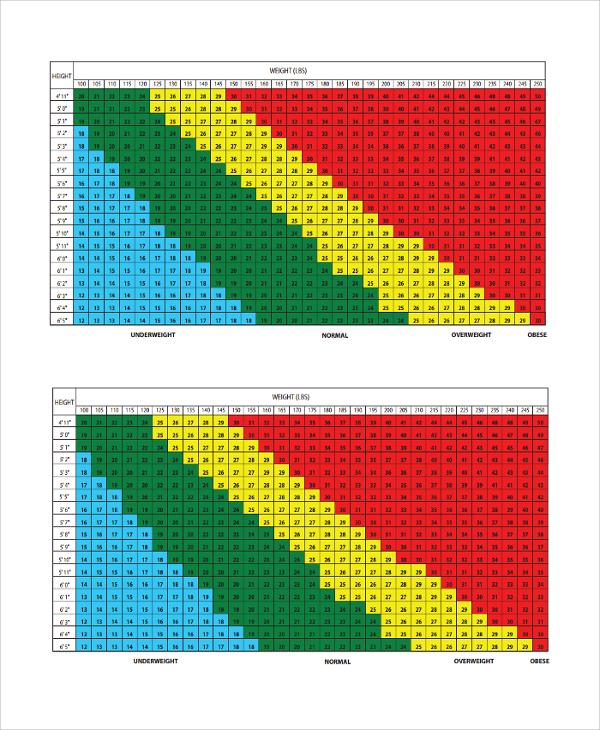 Bmi Chart Female Sivandearest