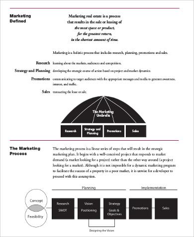 Sample Real Estate Marketing Plan 9 Examples In Word PDF