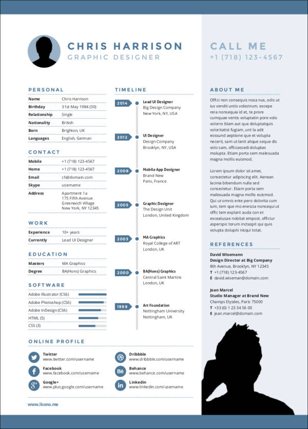 8 Impactful Resume Updates For 2017 With Downloadable Resume Templates Word PDF AI And ESP