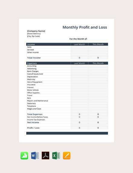 How to read your income statement. Free 21 Sample Profit And Loss Templates In Google Docs Excel Apple Numbers Pdf Ms Word