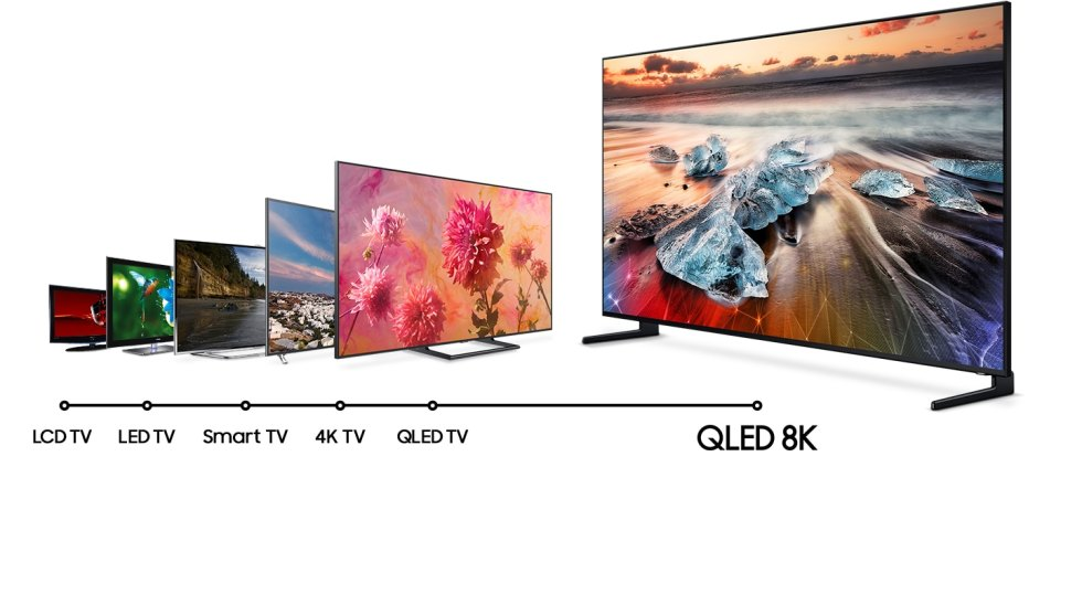 An array of TVs representing LCD TV, LED TV, Smart TV, 4K TV, QLED TV, and QLED 8K TVs shows an evolution of TV technology as best tv brand.