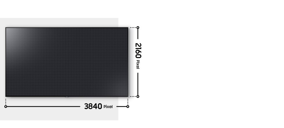 A big screen TV is used to show what is 4K resolution in terms of total pixels, which is 3840 pixel horizontally multiplied by 2160 pixel vertically makes 4K resolution pixels.