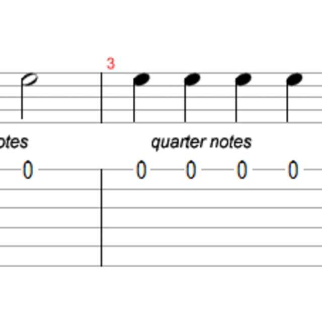 Guitar Tablature: Timing & Note Durations - Spinditty