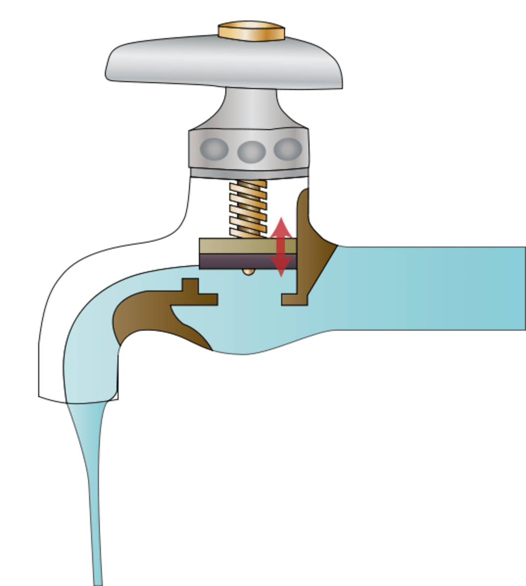 leaky outdoor faucet or water spigot