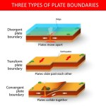 The Evolution Of The Theory Of Plate Tectonics Owlcation Education