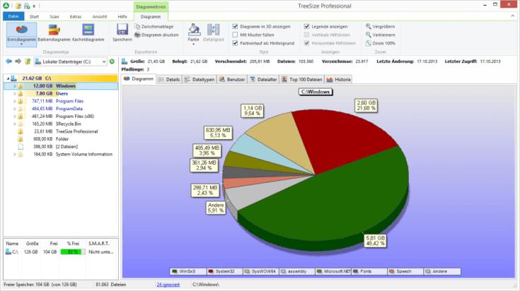 TreeSize Professional 7.1.1447 Serial + Torrent 2019 Download