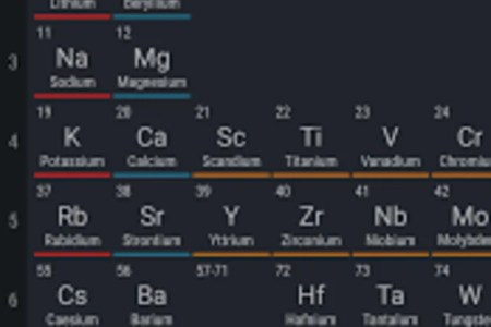 Free cover letter template table periodic of elements best of free cover letter template table periodic of elements best of periodic table elements android apps on google play refrence merck periodic table app new urtaz Image collections