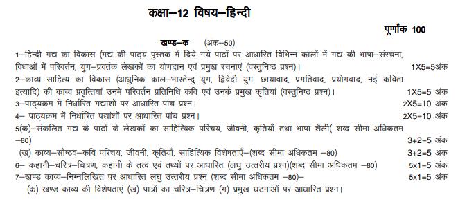 UP Board 12th Revised Syllabus Hindi